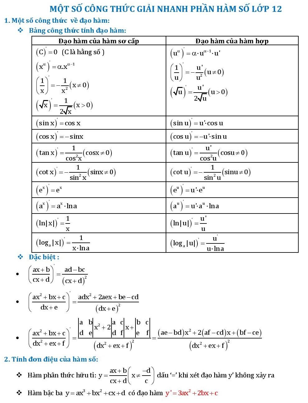 21 công thức giải nhanh phần Hàm số (1).jpg