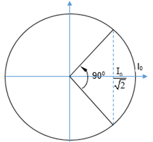 Bài toán về thời gian.png