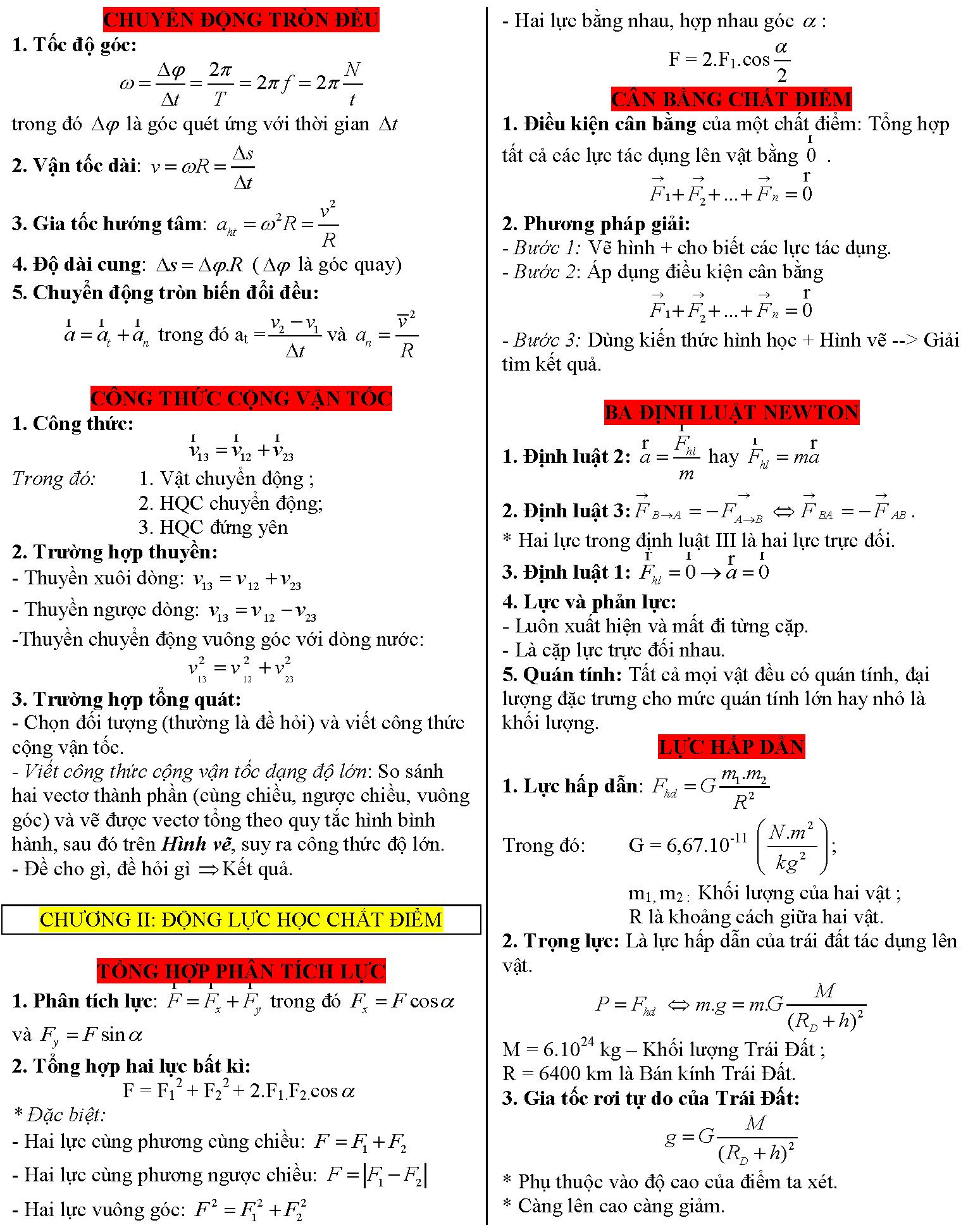 Công thức vật lý lớp 10 (2).png