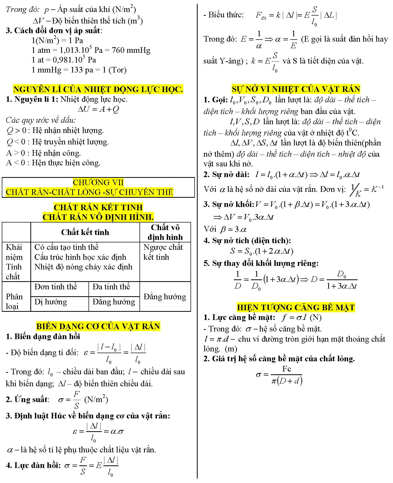 Công thức vật lý lớp 10 (6).png