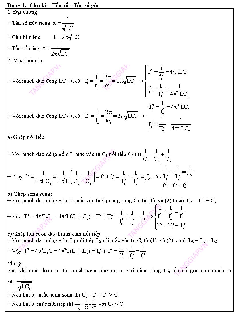 dao động điện từ_Page_02.png