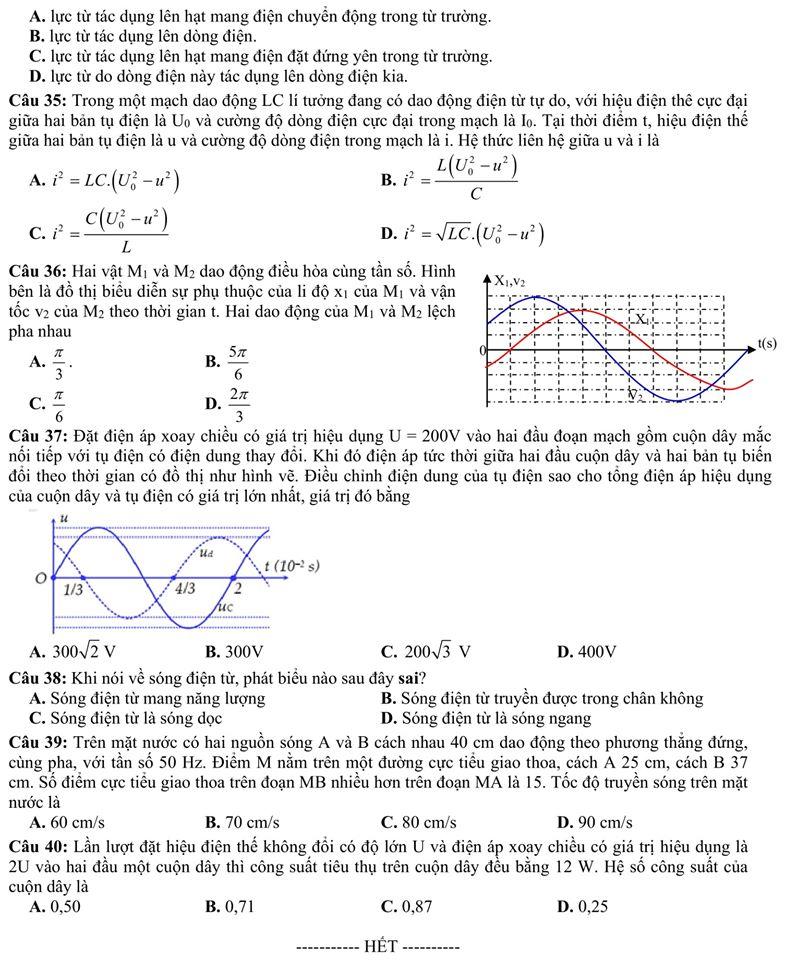 Đề thi thử vật lý 2020 - tăng giáp (4).jpg