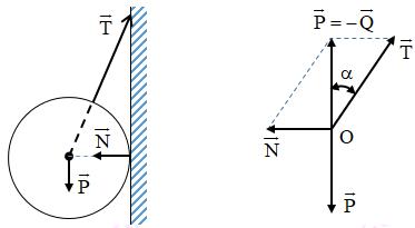 điều kiện cân bằng của quả cầu.png
