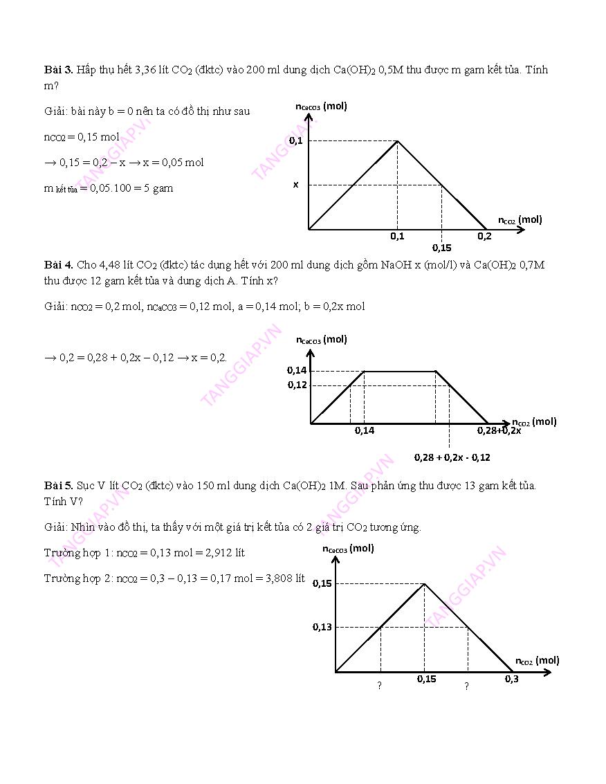 Giai toan CO2 bang do thi_Page_2.png