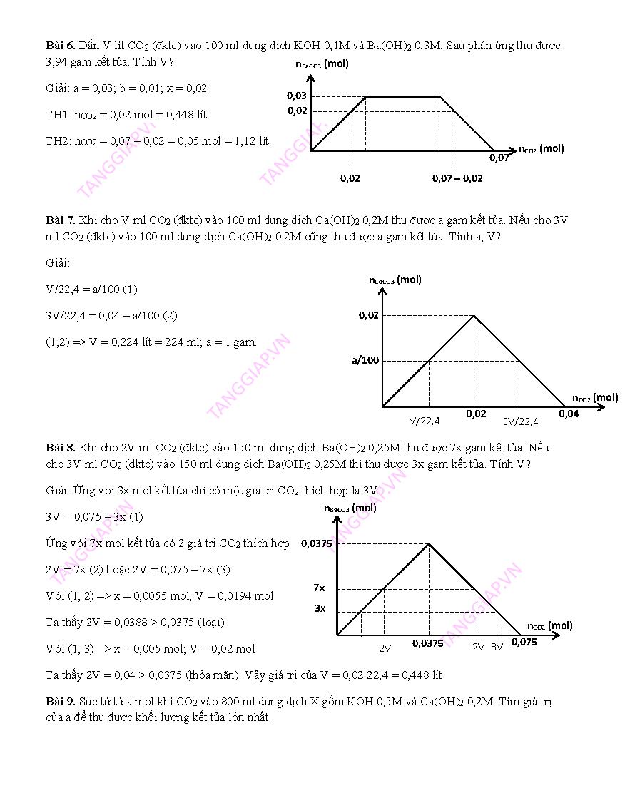 Giai toan CO2 bang do thi_Page_3.png