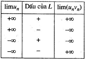 Giới hạn của dãy số.png