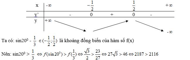 tính đơn điệu của hàm số.png