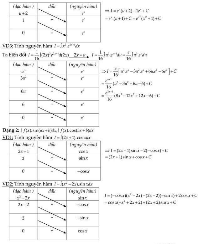 Tính nguyên hàm và tính tích phân từng phần (2).jpg
