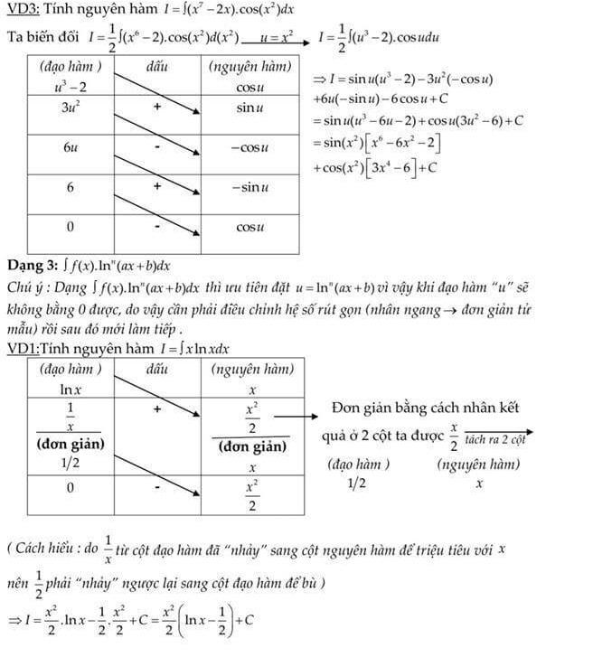 Tính nguyên hàm và tính tích phân từng phần (3).jpg