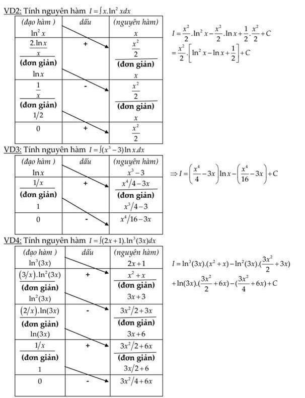 Tính nguyên hàm và tính tích phân từng phần (4).jpg