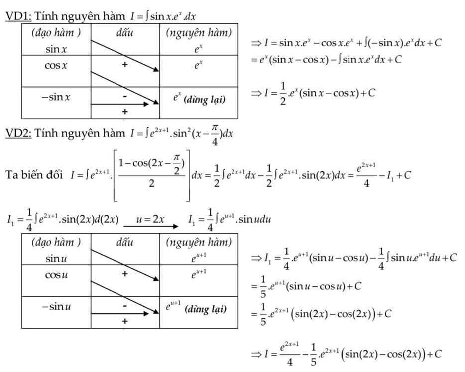 Tính nguyên hàm và tính tích phân từng phần (6).jpg