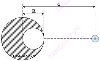 Trong một quả cầu bằng chì bán kính R.png