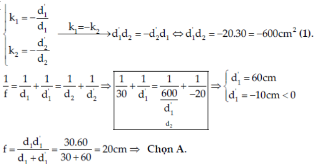 Vật sáng AB đặt vuông góc với trục chính, cách thấu kính hội tụ một đoạn 30 cm.png